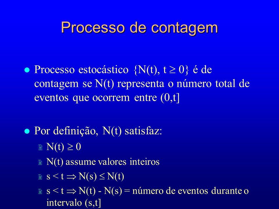Processo de contagem Processo estocástico {N(t), t  0} é de contagem se N(t) representa o número total de eventos que ocorrem entre (0,t]